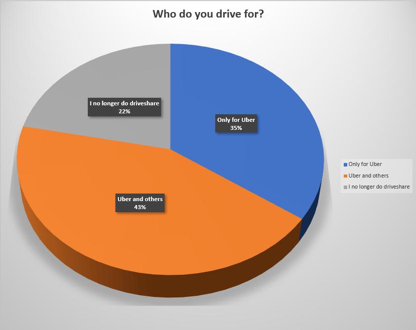 Survey Result New2