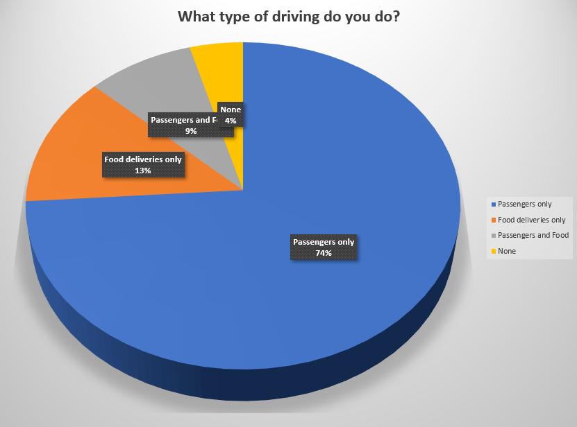 Survey Result New3