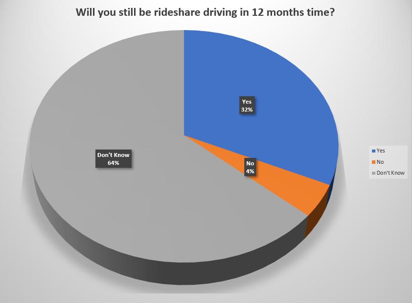 Survey Result New4