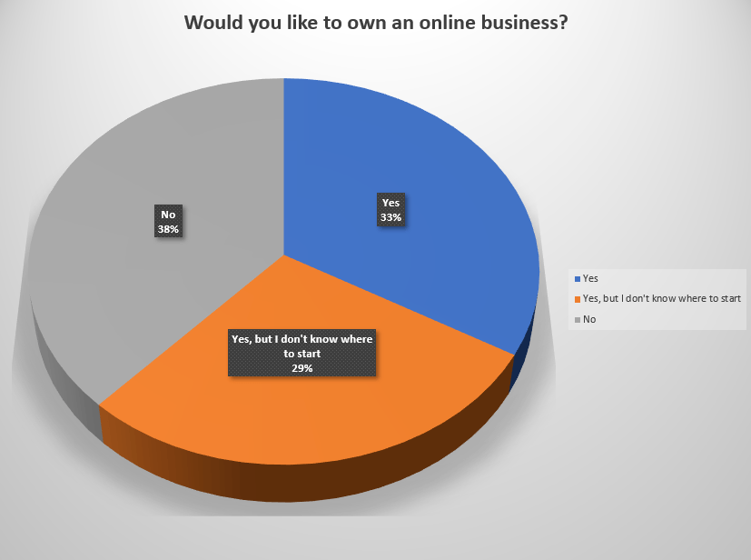 Survey Result New5