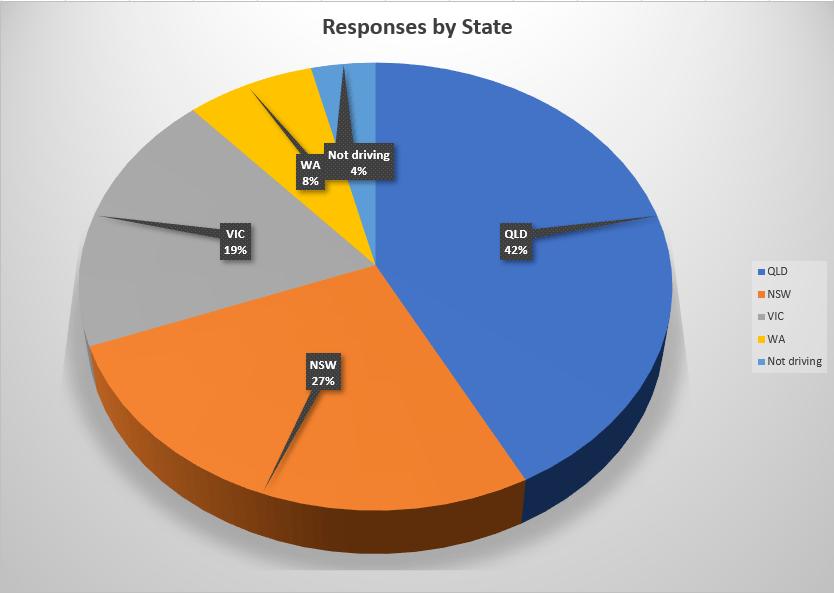 Survey Result New6
